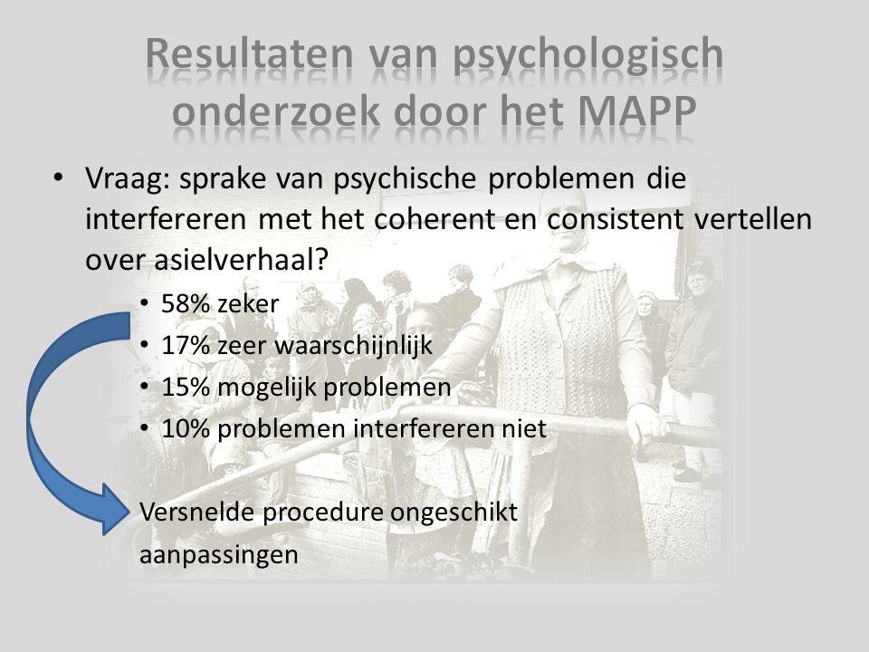 Resultaten van psychologisch onderzoek door het MAPP