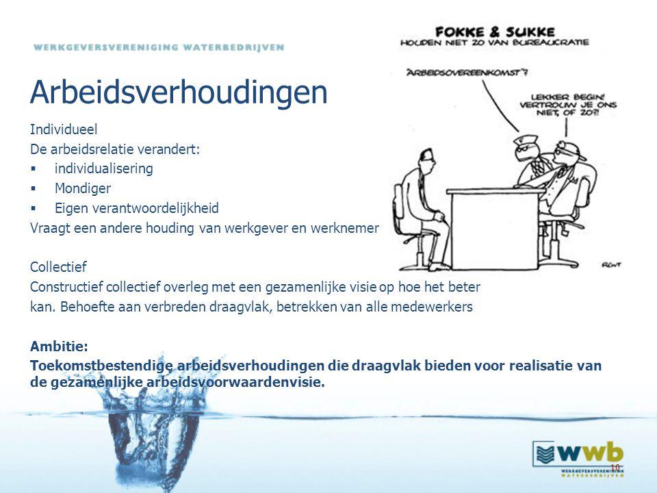 Arbeidsverhoudingen Individueel De arbeidsrelatie verandert: