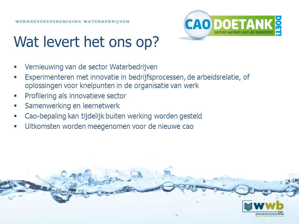 Wat levert het ons op Vernieuwing van de sector Waterbedrijven