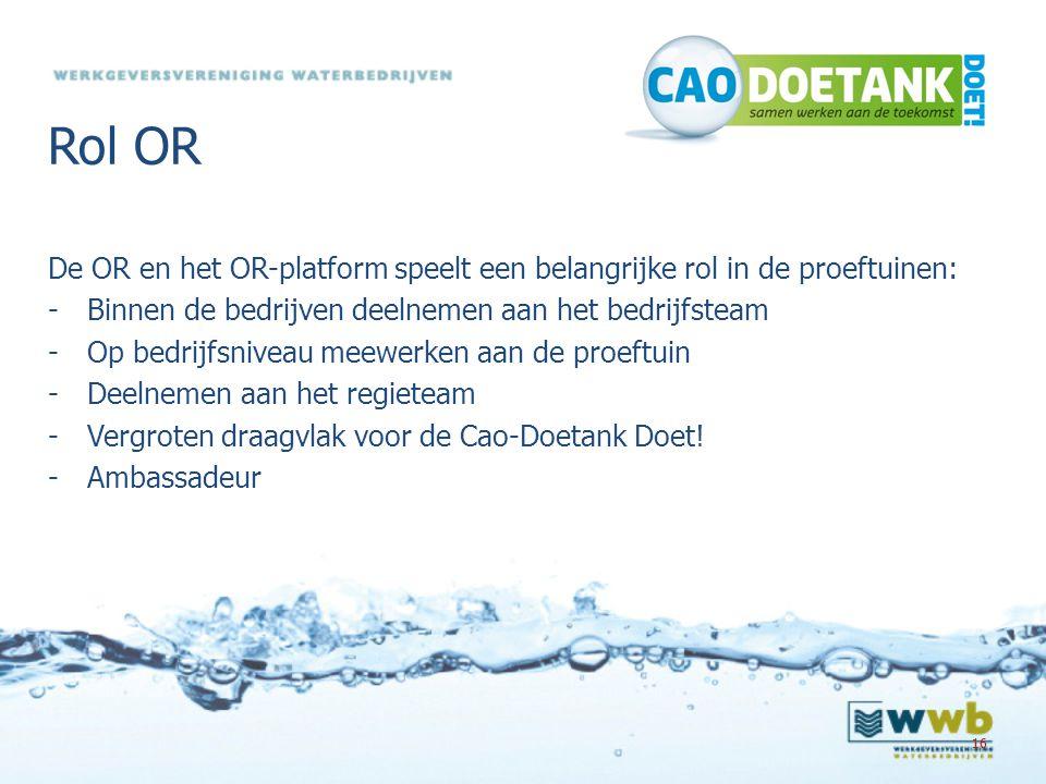 Rol OR De OR en het OR-platform speelt een belangrijke rol in de proeftuinen: Binnen de bedrijven deelnemen aan het bedrijfsteam.