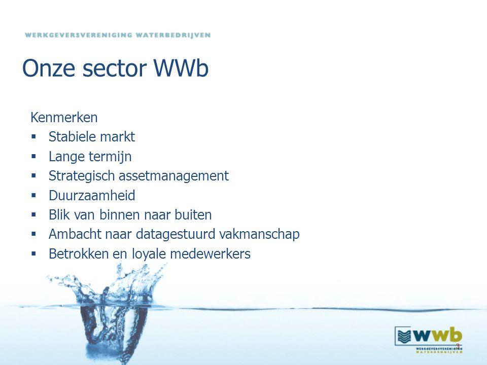 Onze sector WWb Kenmerken Stabiele markt Lange termijn