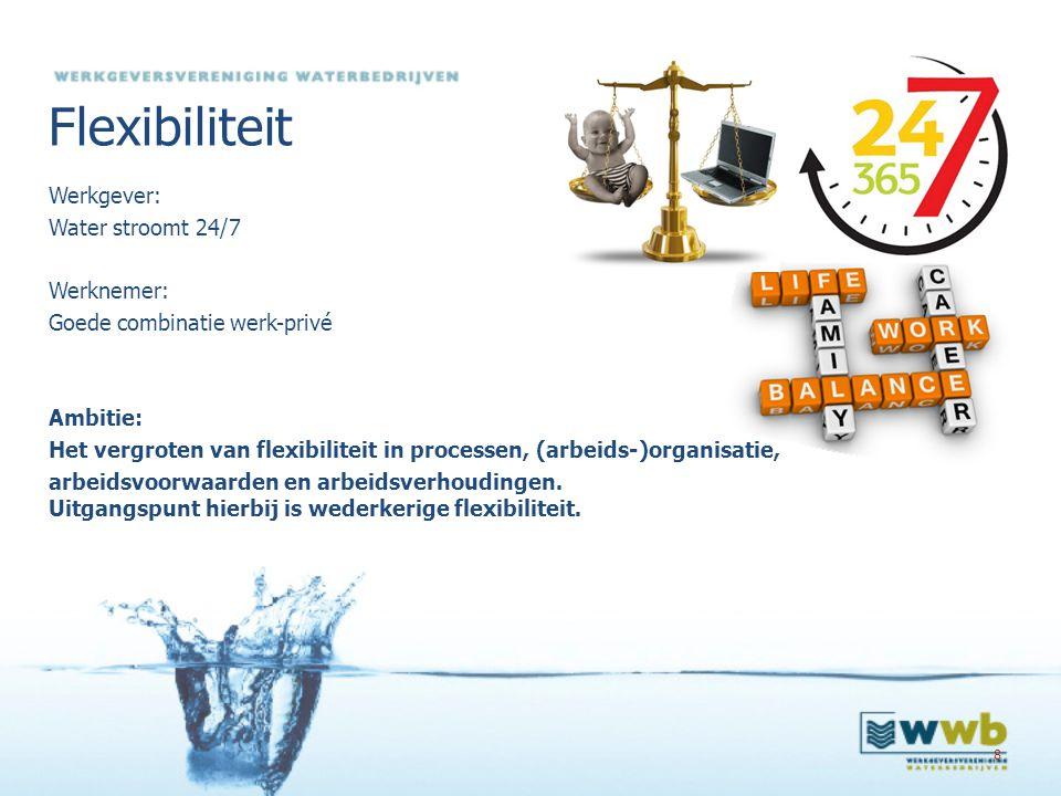 Flexibiliteit Werkgever: Water stroomt 24/7 Werknemer:
