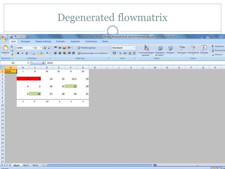 Degenerated flowmatrix