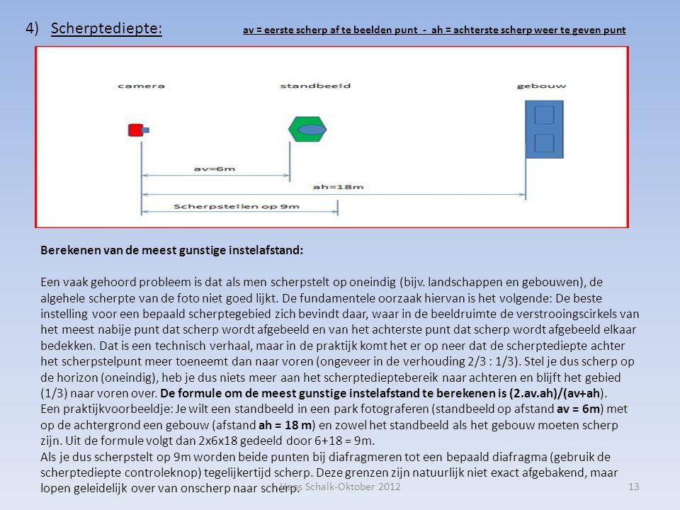 Scherptediepte: av = eerste scherp af te beelden punt - ah = achterste scherp weer te geven punt