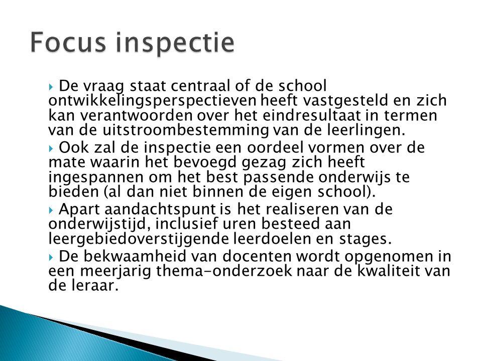 Focus inspectie
