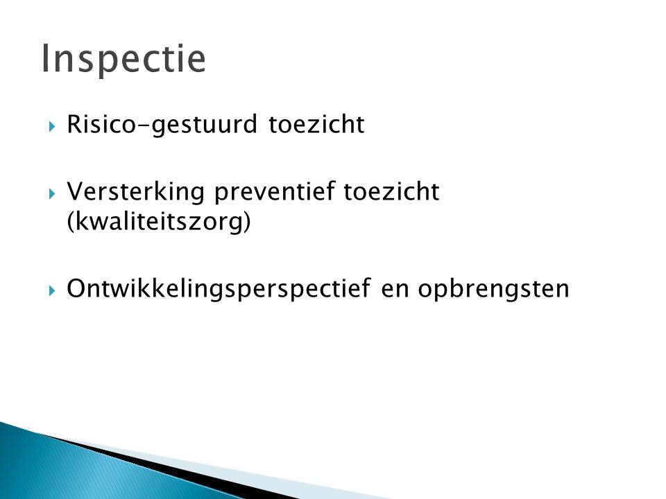 Inspectie Risico-gestuurd toezicht