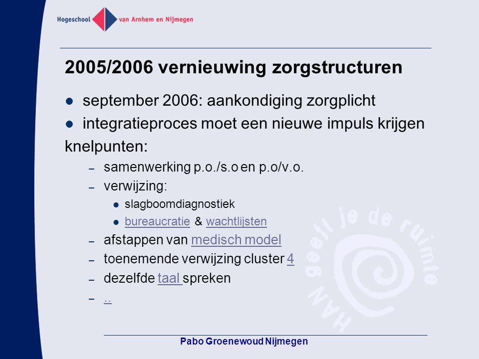 2005/2006 vernieuwing zorgstructuren