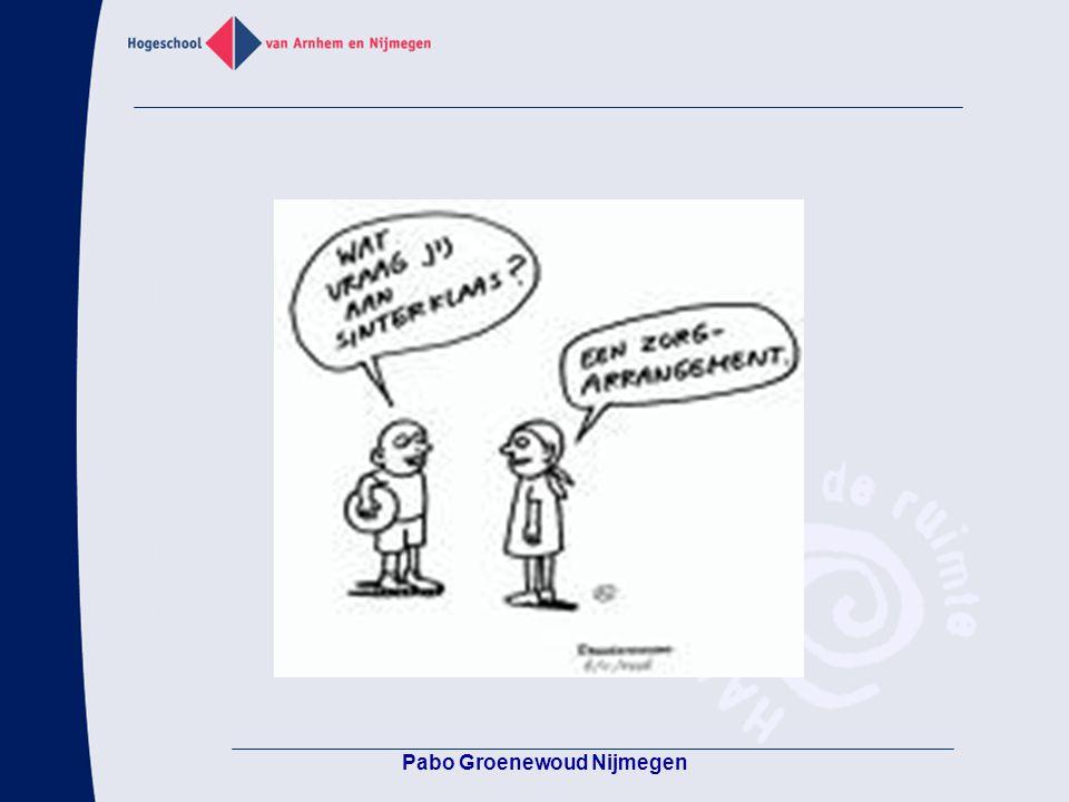 Pabo Groenewoud Nijmegen