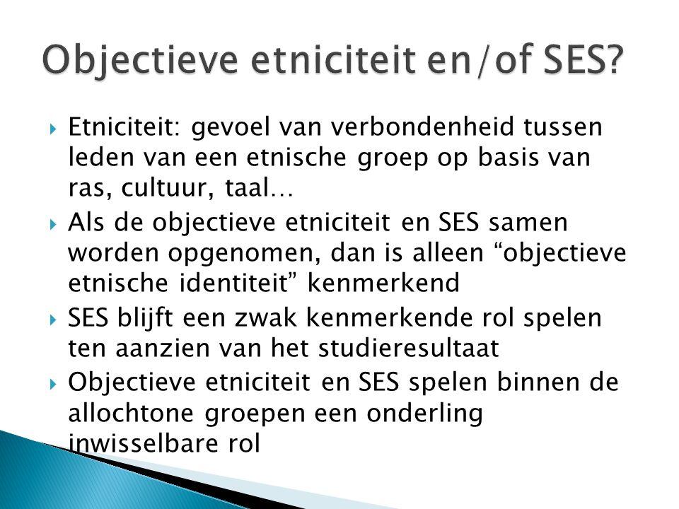 Objectieve etniciteit en/of SES