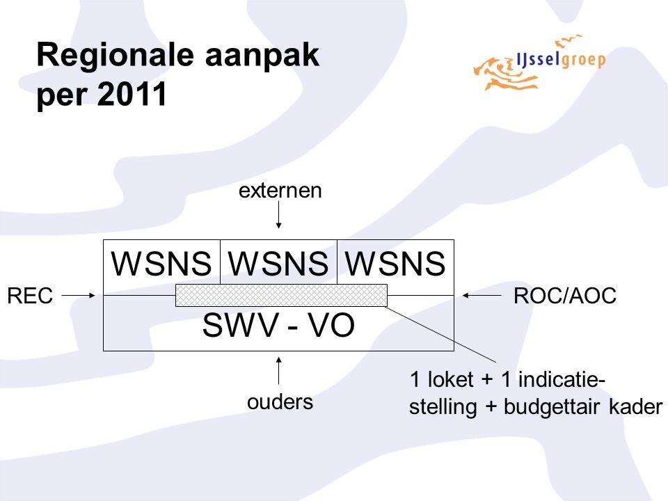 Regionale aanpak per 2011 WSNS SWV - VO externen REC ROC/AOC