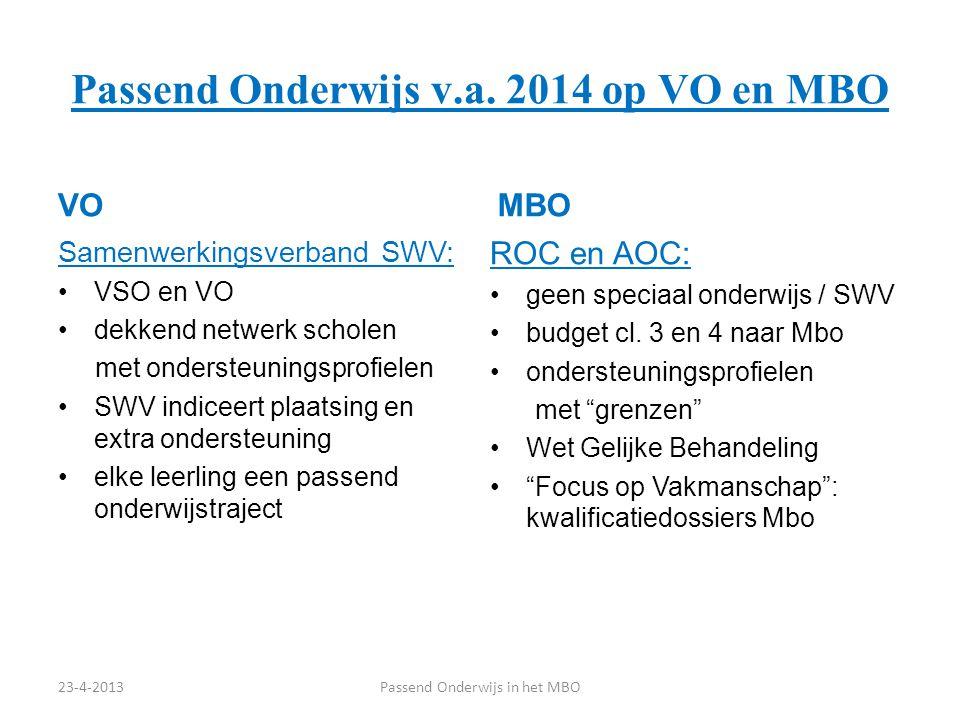 Passend Onderwijs v.a. 2014 op VO en MBO