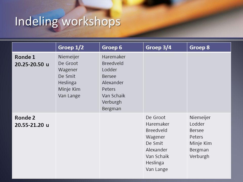 Indeling workshops Groep 1/2 Groep 6 Groep 3/4 Groep 8 Ronde 1