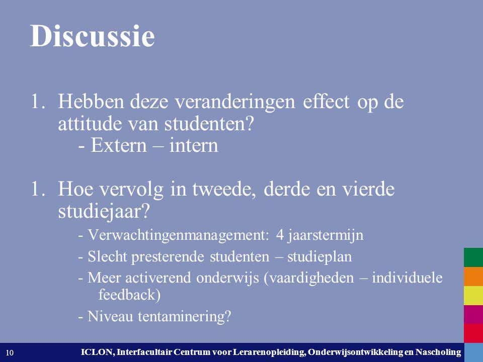 Discussie Hebben deze veranderingen effect op de attitude van studenten - Extern – intern. Hoe vervolg in tweede, derde en vierde studiejaar