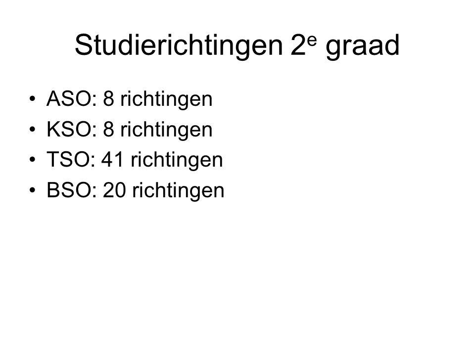 Studierichtingen 2e graad