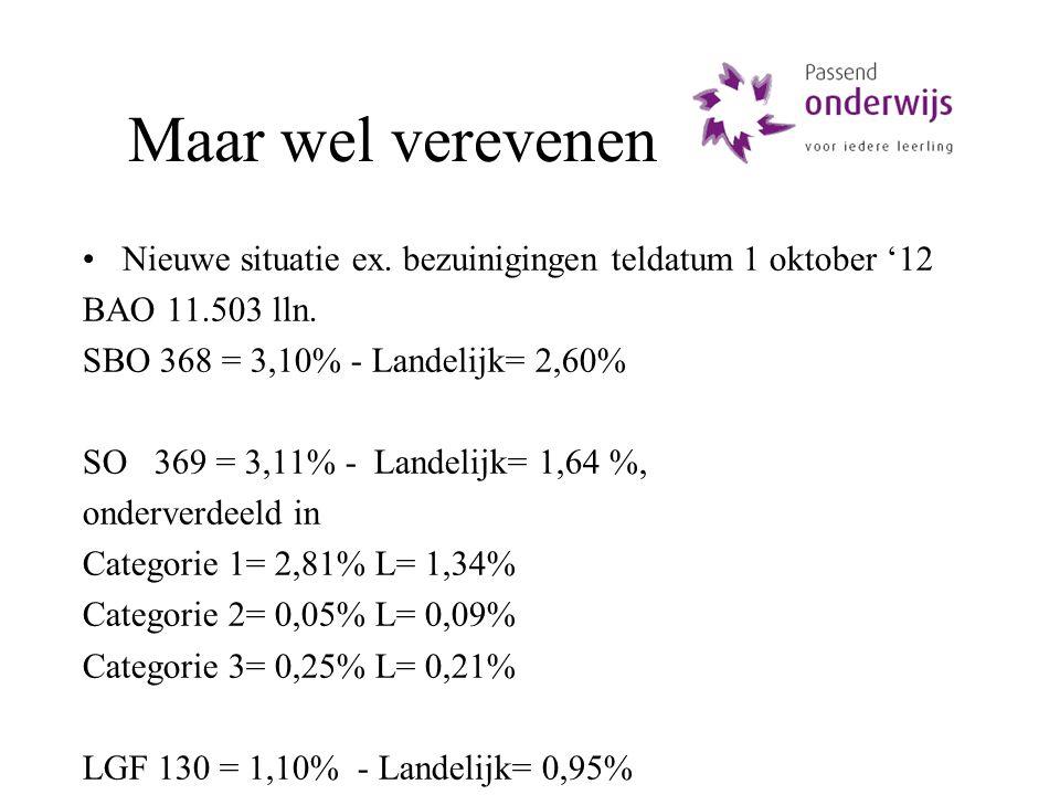 Maar wel verevenen Nieuwe situatie ex. bezuinigingen teldatum 1 oktober '12. BAO 11.503 lln. SBO 368 = 3,10% - Landelijk= 2,60%