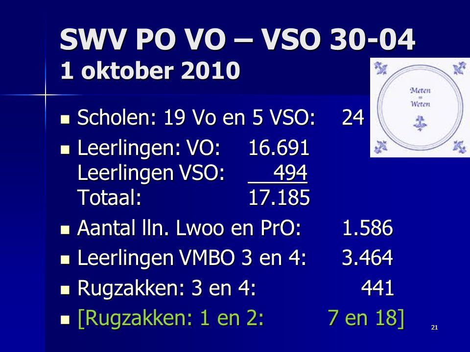 SWV PO VO – VSO 30-04 1 oktober 2010 Scholen: 19 Vo en 5 VSO: 24