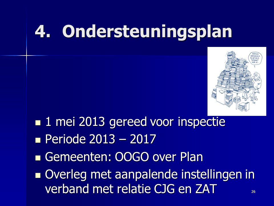 4. Ondersteuningsplan 1 mei 2013 gereed voor inspectie