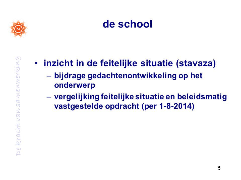 de school inzicht in de feitelijke situatie (stavaza)
