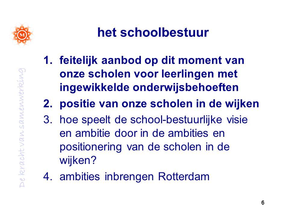 het schoolbestuur feitelijk aanbod op dit moment van onze scholen voor leerlingen met ingewikkelde onderwijsbehoeften.