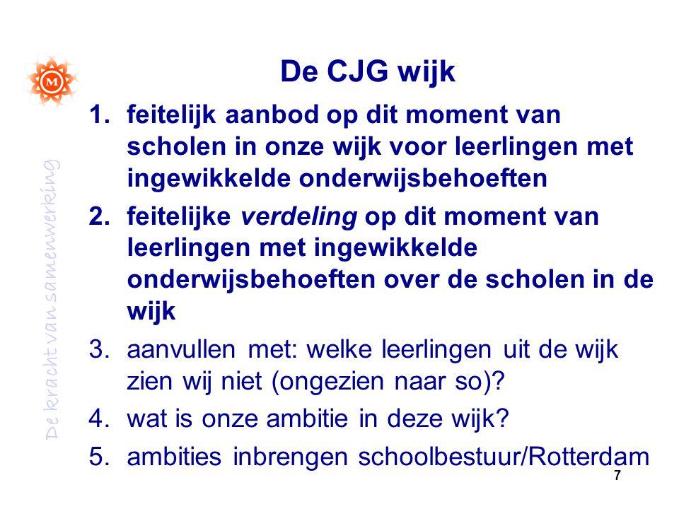 De CJG wijk feitelijk aanbod op dit moment van scholen in onze wijk voor leerlingen met ingewikkelde onderwijsbehoeften.