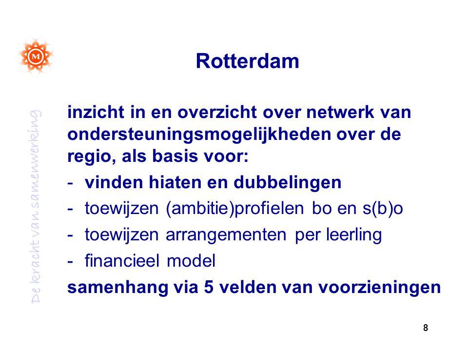 Rotterdam inzicht in en overzicht over netwerk van ondersteuningsmogelijkheden over de regio, als basis voor: