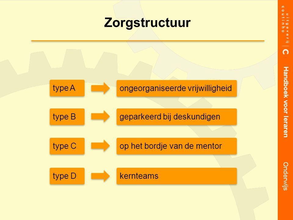 Zorgstructuur type A ongeorganiseerde vrijwilligheid type B