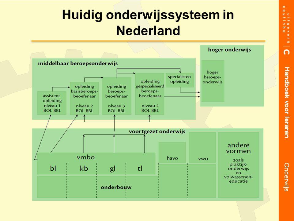 Huidig onderwijssysteem in Nederland