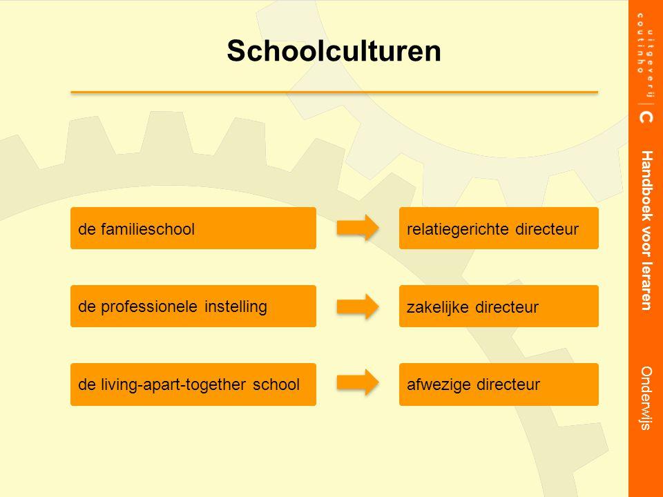 Schoolculturen de familieschool relatiegerichte directeur
