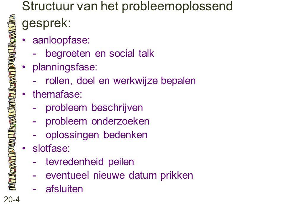 Structuur van het probleemoplossend gesprek: