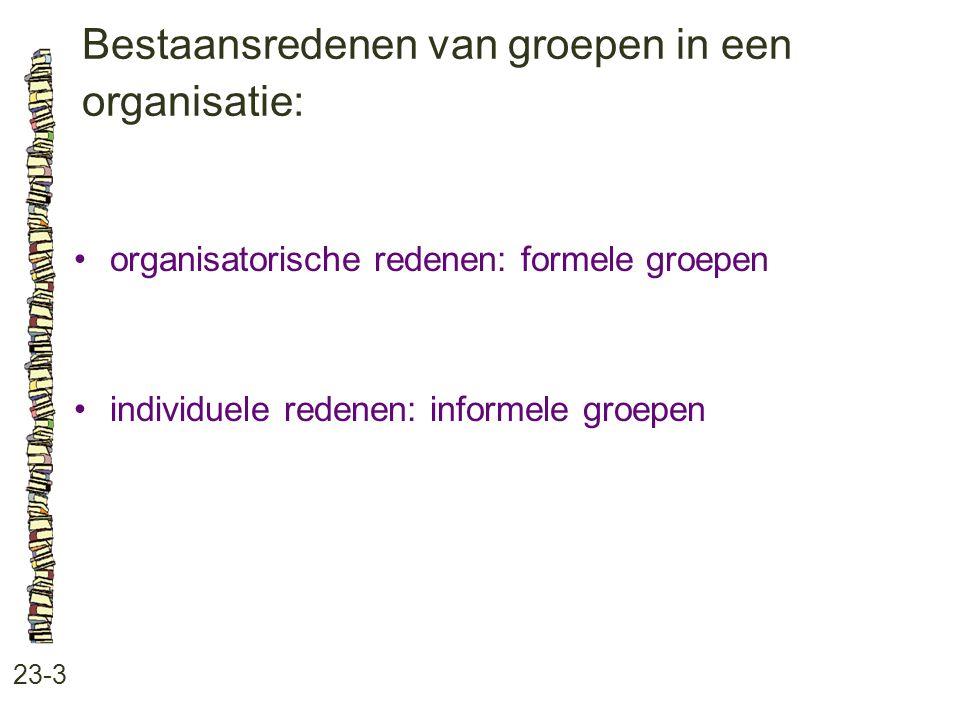 Bestaansredenen van groepen in een organisatie: