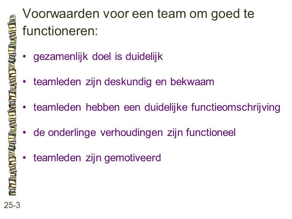 Voorwaarden voor een team om goed te functioneren: