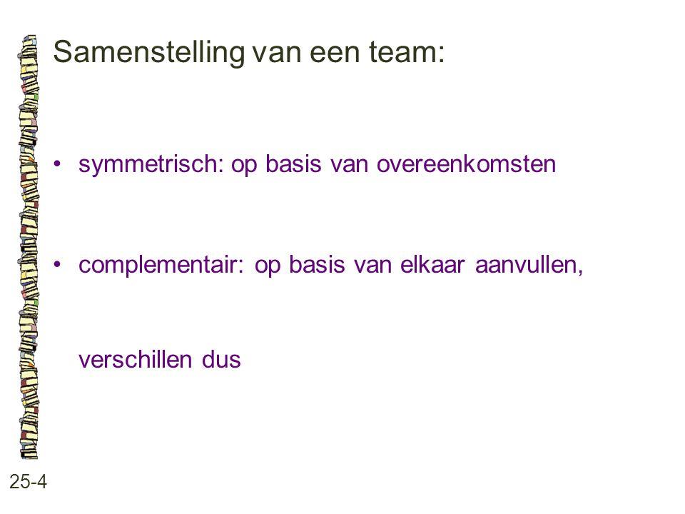 Samenstelling van een team: