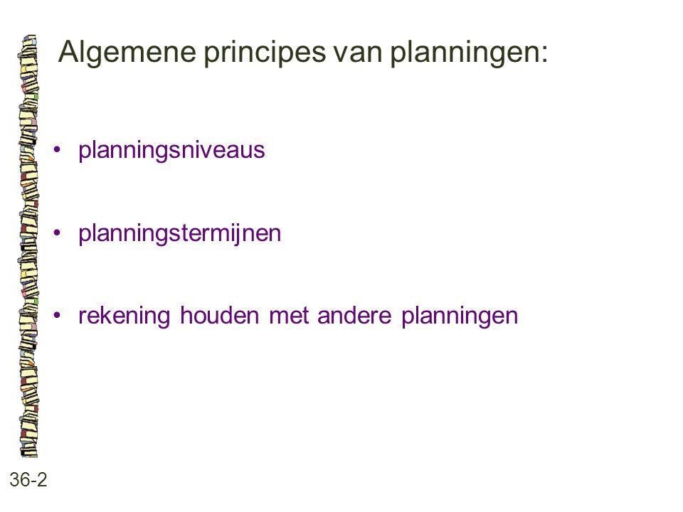 Algemene principes van planningen: