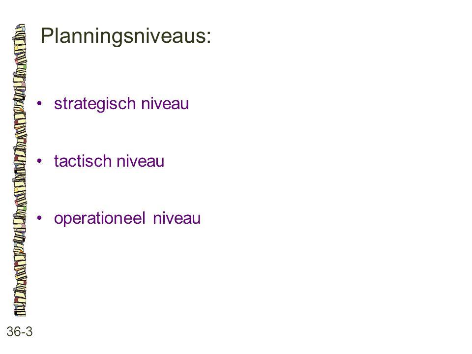 Planningsniveaus: strategisch niveau tactisch niveau