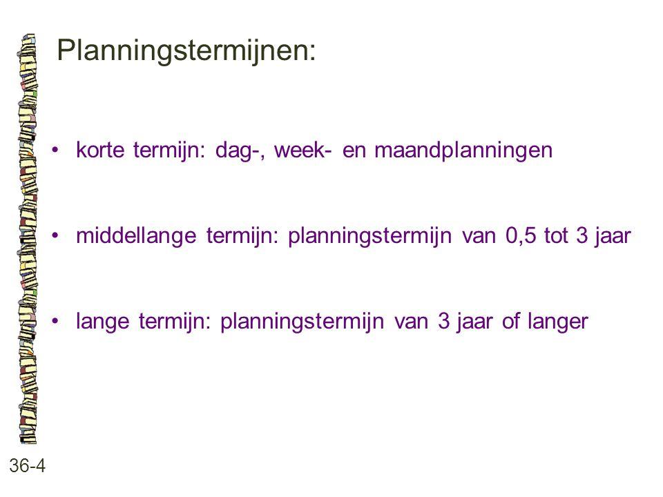 Planningstermijnen: korte termijn: dag-, week- en maandplanningen