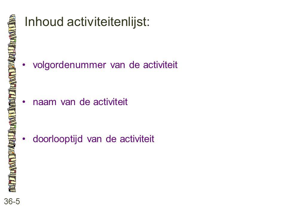 Inhoud activiteitenlijst: