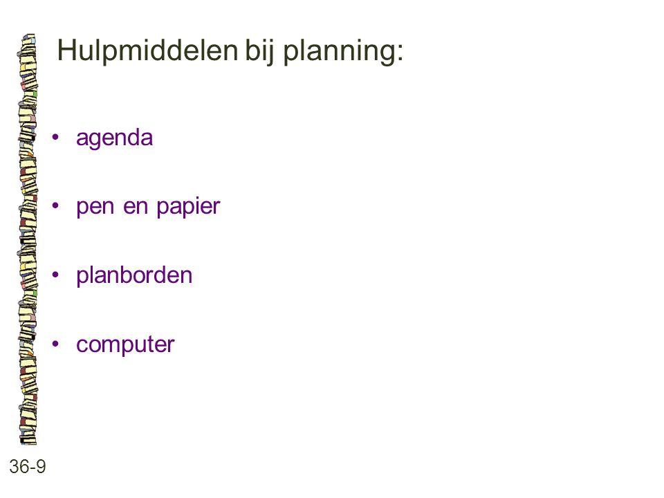 Hulpmiddelen bij planning: