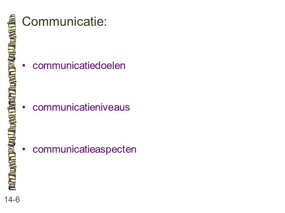 Communicatie: • communicatiedoelen • communicatieniveaus