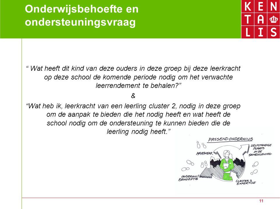 Onderwijsbehoefte en ondersteuningsvraag