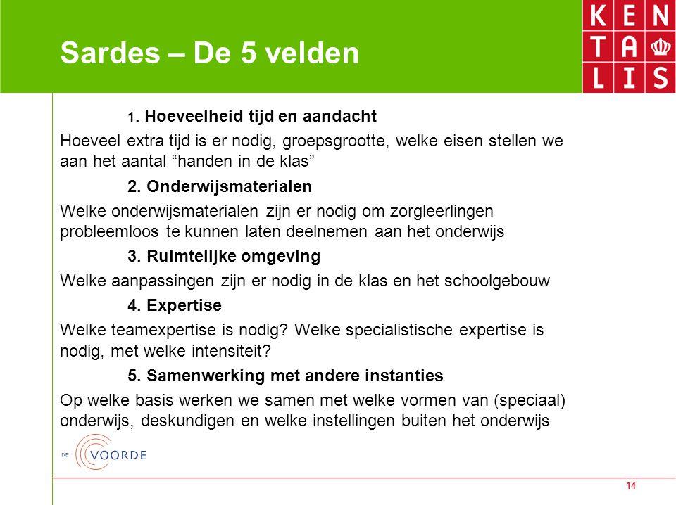 Sardes – De 5 velden 1. Hoeveelheid tijd en aandacht.