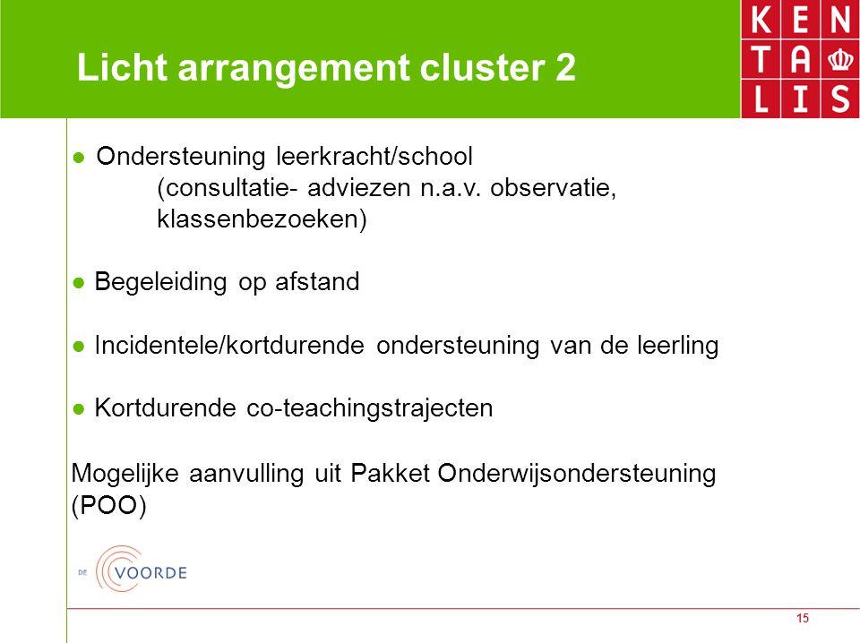 Licht arrangement cluster 2