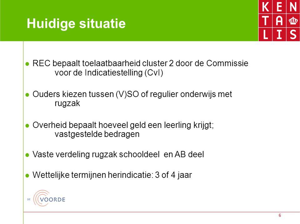 Huidige situatie ● REC bepaalt toelaatbaarheid cluster 2 door de Commissie voor de Indicatiestelling (CvI)