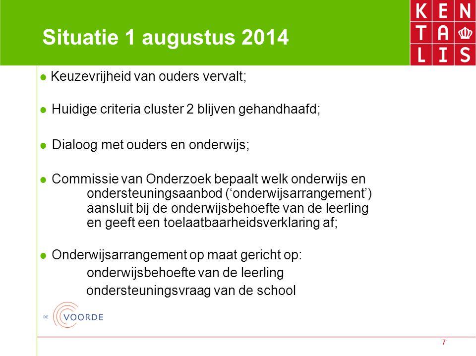 Situatie 1 augustus 2014 ● Keuzevrijheid van ouders vervalt;