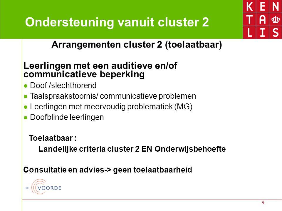 Ondersteuning vanuit cluster 2