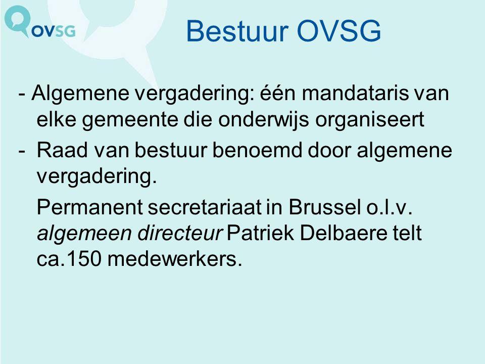 Bestuur OVSG - Algemene vergadering: één mandataris van elke gemeente die onderwijs organiseert. Raad van bestuur benoemd door algemene vergadering.