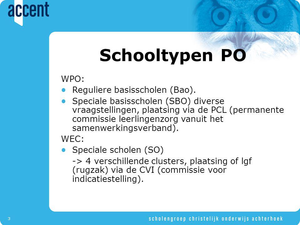 Schooltypen PO WPO: Reguliere basisscholen (Bao).