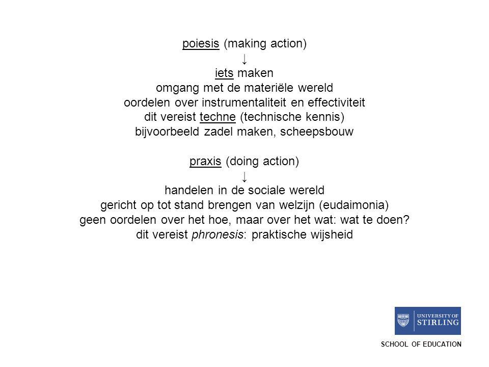 poiesis (making action) ↓ iets maken omgang met de materiële wereld