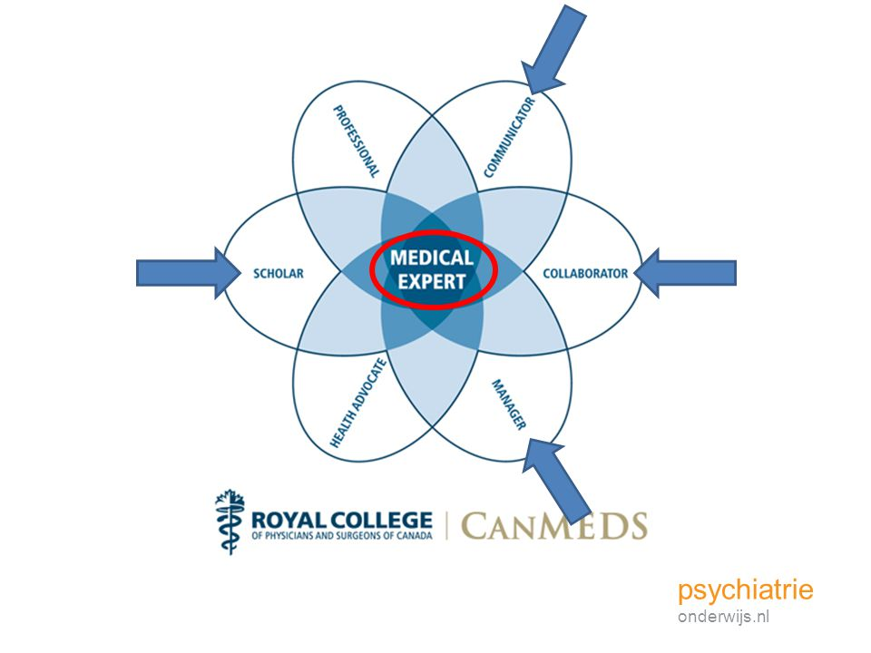 psychiatrie onderwijs.nl