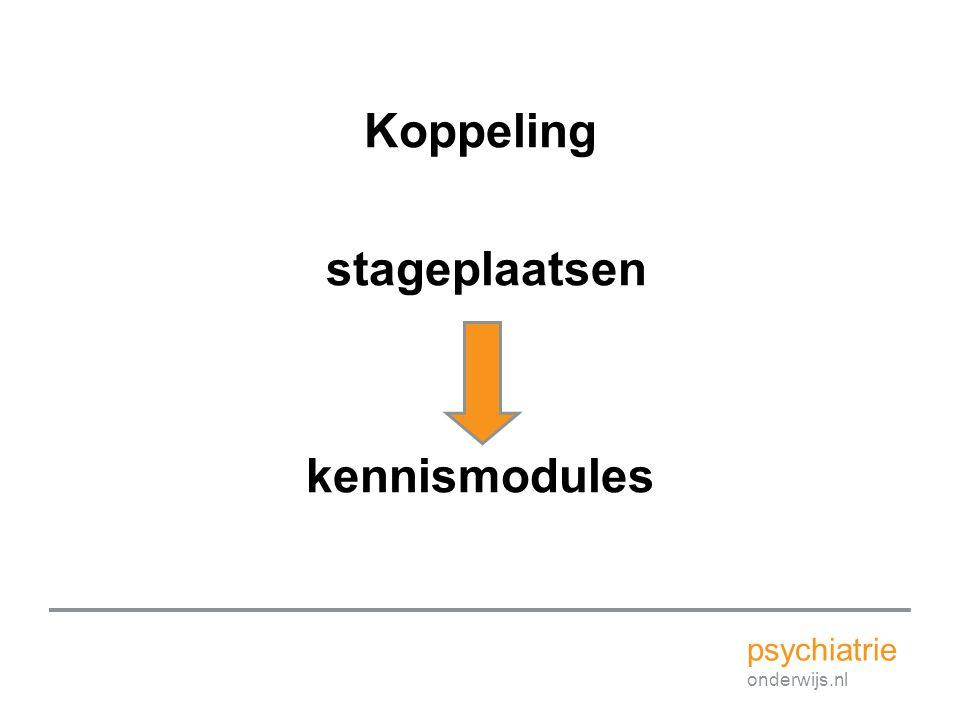 Koppeling stageplaatsen kennismodules