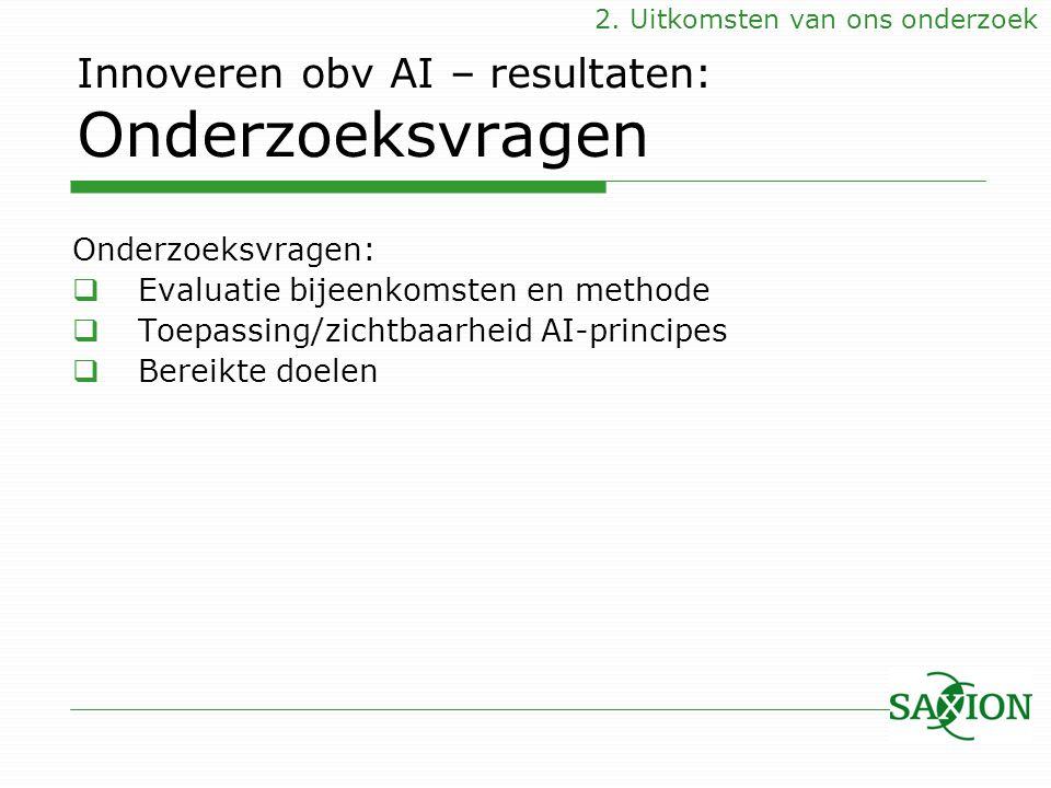 Innoveren obv AI – resultaten: Onderzoeksvragen